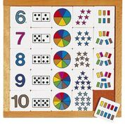 Counting diagram 6 to 10